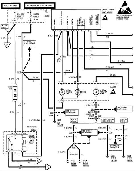 97 Chevy Cheyenne Wiring Diagram by I A 97 Chevy Silverado 1500 4x4 And The Brake Lights