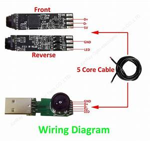 Wiring Diagram For Usb Camera To Otg Usb