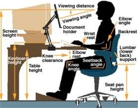 what is the optimal sitting position for preventing both