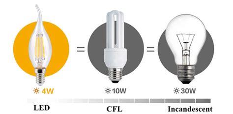 ul approval high lumens 6w dimmable 2700k e12 candelabra