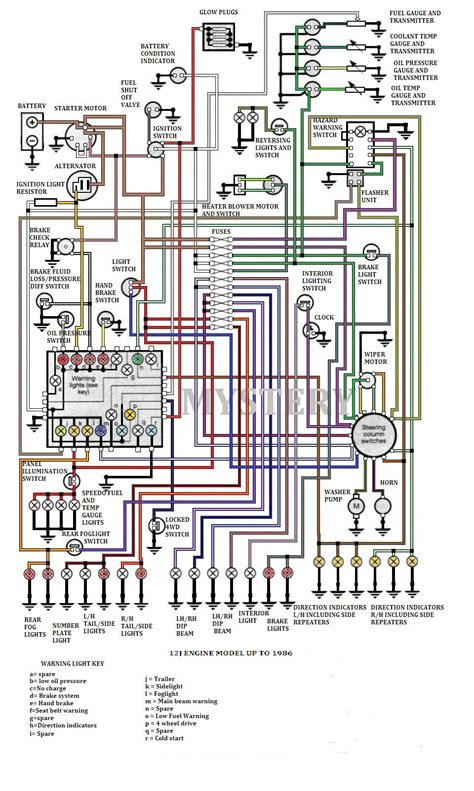 wrg 7265 wiring diagram land rover series 3