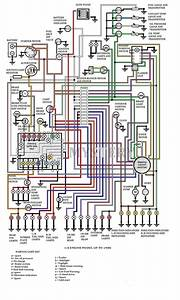 Lr Defender 1985 Wiring Diagram