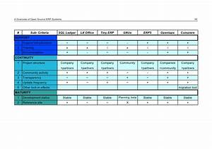 a comparison of open source erp systems With erp lx documentation