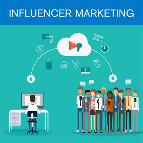 Learn how to work with popular youtube stars, bloggers, and social media creators to promote your brand. Influencer Marketing: Using Social Influencers to Sell ...