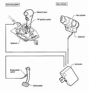 Manual Solenoid Shifter Release 1989 Subaru Xt