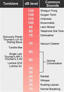 Refrigerator Wattage Chart Dehumidifier Comparison Noise And Wattage