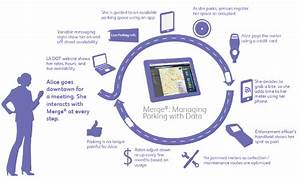xerox launches new parking management system verdict traffic With document management system xerox