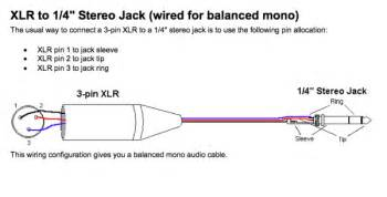xlr to rca wiring diagram xlr image wiring diagram similiar xlr 1 4 mic cable wiring diagram keywords on xlr to rca wiring diagram