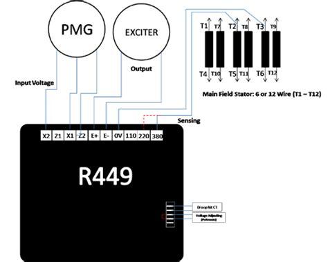 mengenal wiring diagram avr generator ac 3 phase dan fungsinya tempat kita berbagi ilmu