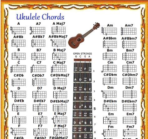 ukulele chords poster   note locator  position logo uke ebay