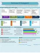 Visual Resume Resume Format Download Pdf Visual Resume Samples Visual Resume Templates Visual Visual Resume Samples Visual Resume Templates Visual Visual Resume Resume Format Download Pdf