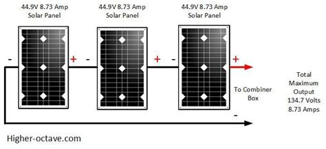 how why to wire solar panels in parallel or in series higher octave