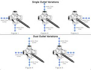 single kitchen faucet with sprayer delta faucet repair schematic get free image about