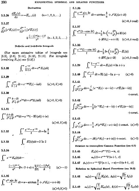 Different table of integrals to satisfy your integrating needs, from basic to complex. Table Of Derivatives And Integrals Pdf | Brokeasshome.com