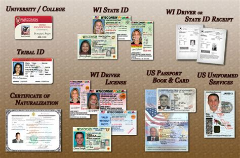 guide acceptable forms of voter id politics and