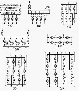 Single Line Diagrams Of Substation Switching Arrangements   A  Single Bus   B  Double Bus