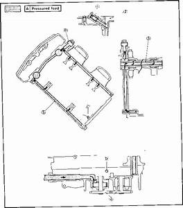 Lubrication Diagram - Yamaha Xtz 750