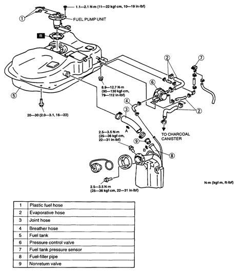 2000 S10 Fuel Wiring Daigram by 2000 Chevy Silverado Fuel Wiring Diagram Moreover