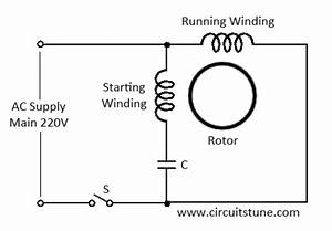 why is a capacitor used in a fan quora With fan capacitor wiring as well 3 speed ceiling fan switch wiring diagram