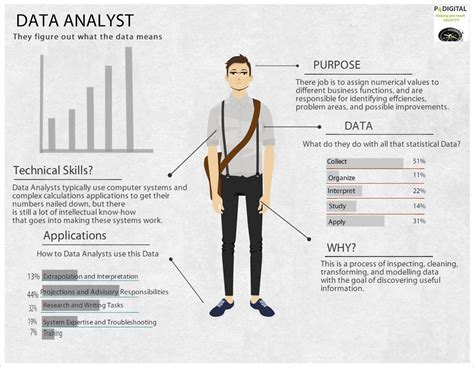 Data Entry Analyst Resume by Data Analyst Data Analysis Data Analytics Resume