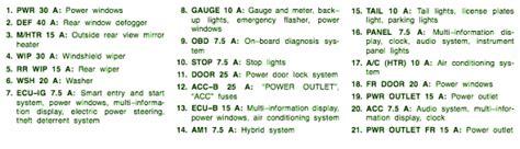 Toyota Tundra Kick Panel Fuse Box Diagram Wiring