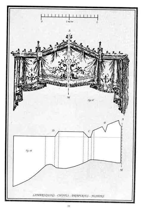 Pattern for ornate cornice/valance/lambrequin. | Window