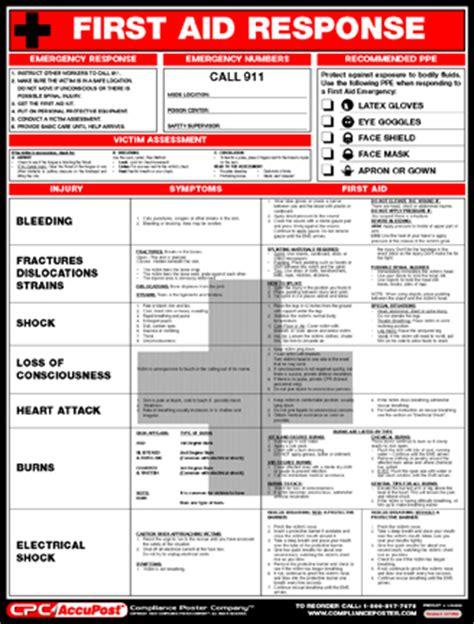 osha phone number aid response osha compliance poster