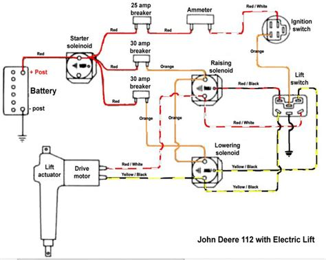 need wiring diagram for a 112 with electric lift and pto deere tractor forum gttalk