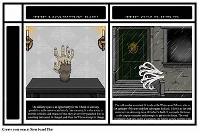 Paw Monkey Themes Motifs Symbols Jacobs Theme