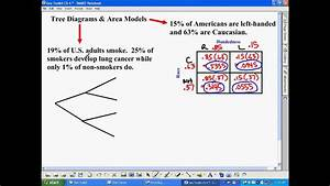 Tree Diagrams And Area Models