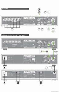Naim Amplification Connection Guide - Manual