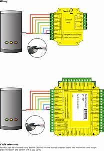 Paxton Access 333210 125 Khz Proximity Reader User Manual