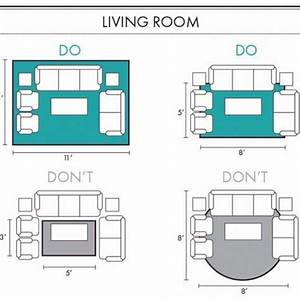 Living Room Ideas  Living Room Rug Placement Ideas Area