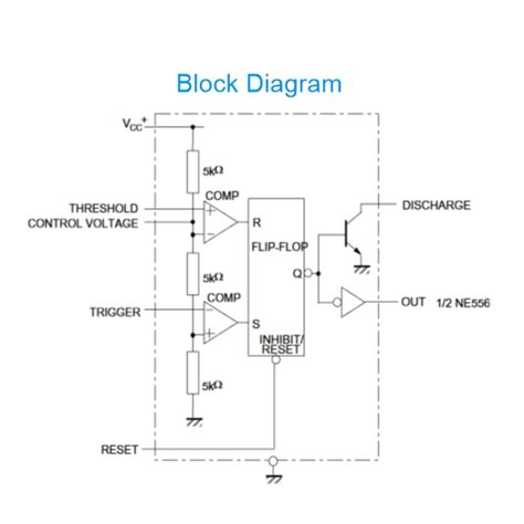 ts556 low power double cmos timer ic railwayscenics