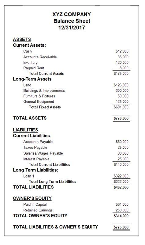 balance sheet format   template basic