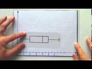 Boxplot Berechnen : interquartilsabstand berechnen so geht es youtube ~ Themetempest.com Abrechnung