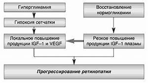 Лечение диабета по методу бориса жерлыгина