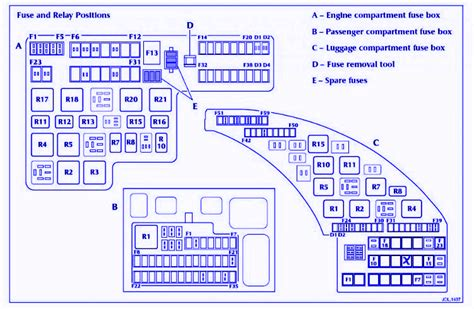 jaguar  type pcm  fuse boxblock circuit breaker