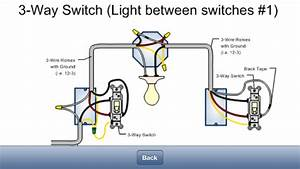 Light Wall Switches