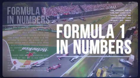 Competitive Environment Of Formula Solo formula 1 in numbers