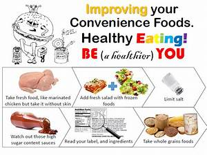 Convenience and Processed Foods - GoodMorning Global ...