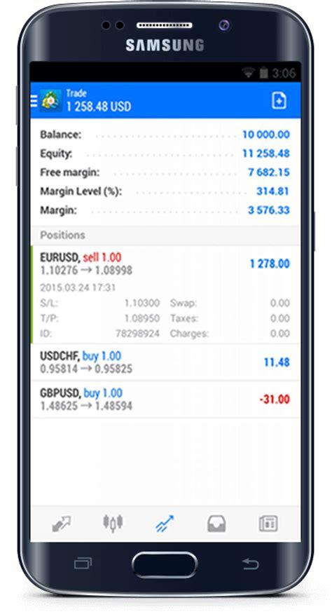 mt4 app mt4 mobile trading app thinkmarkets