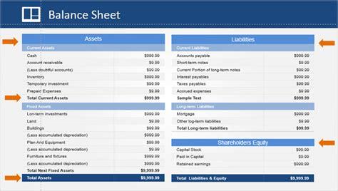 create  powerpoint   financial