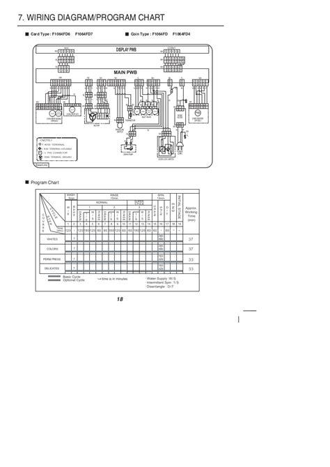 direct drive washer wiring schematic 36 wiring diagram