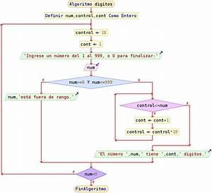 Diagrama De Flujo Para Calcular El Salario De Un