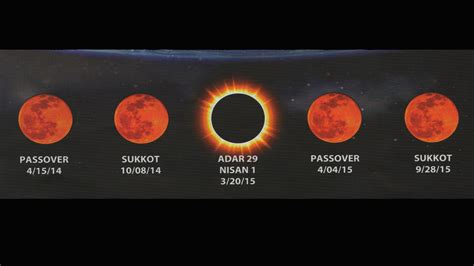 Blood Moons 2014 - Pics about space
