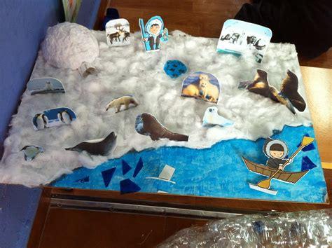 ecosistema polar maqueta maquetas escolares bs 5 000 00 en mercadolibre como se hace una