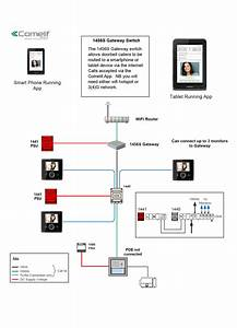 Comelit Intercom Wiring Diagram