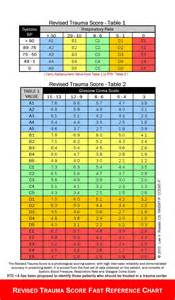 Pediatric Blood Pressure Chart