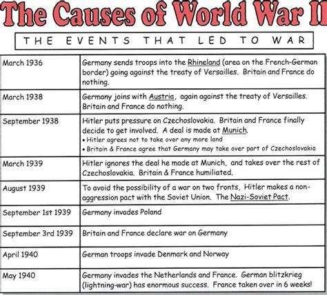 25 best ideas about world war 2 timeline on